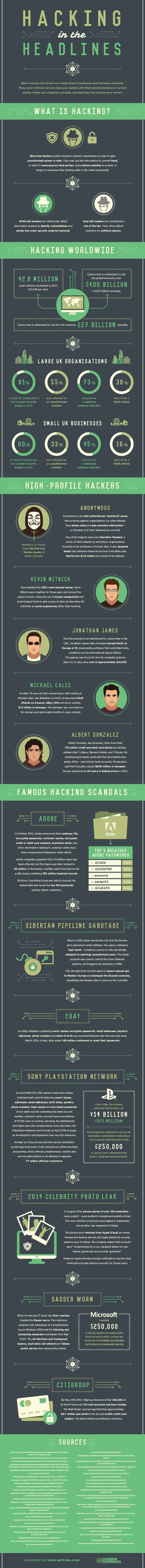 Infographic-hacking-in-the-headlines