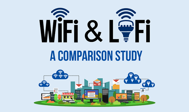 contrast-between-wifi-and-lifi