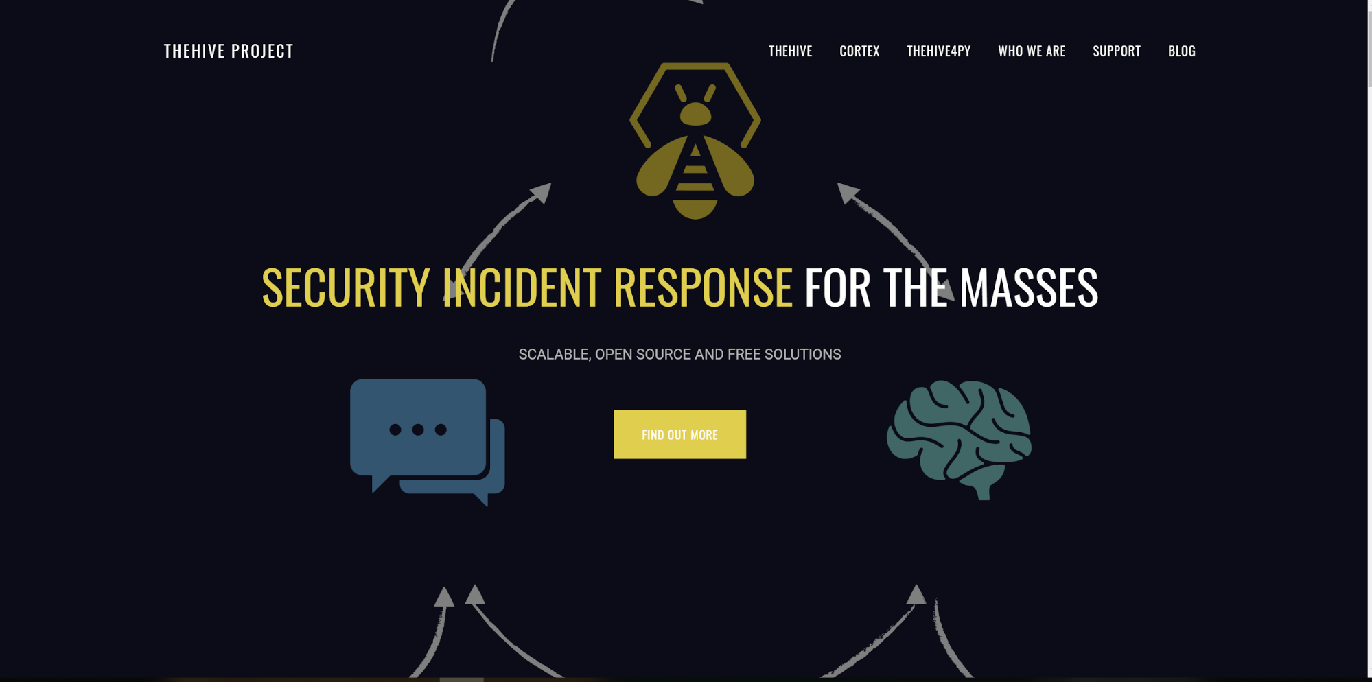 8 Free Tools to Automate Your Incident Response Process by Gilad David Maayan